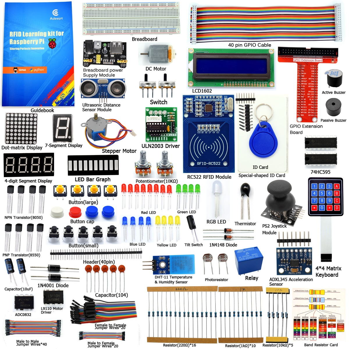 Adeept Rfid Starter Kit For Raspberry Pi 3 2 Model B Python With Wiringpi Button This Is An Learning Rc522 Module Some Common Electronic Components And Sensors Are Included