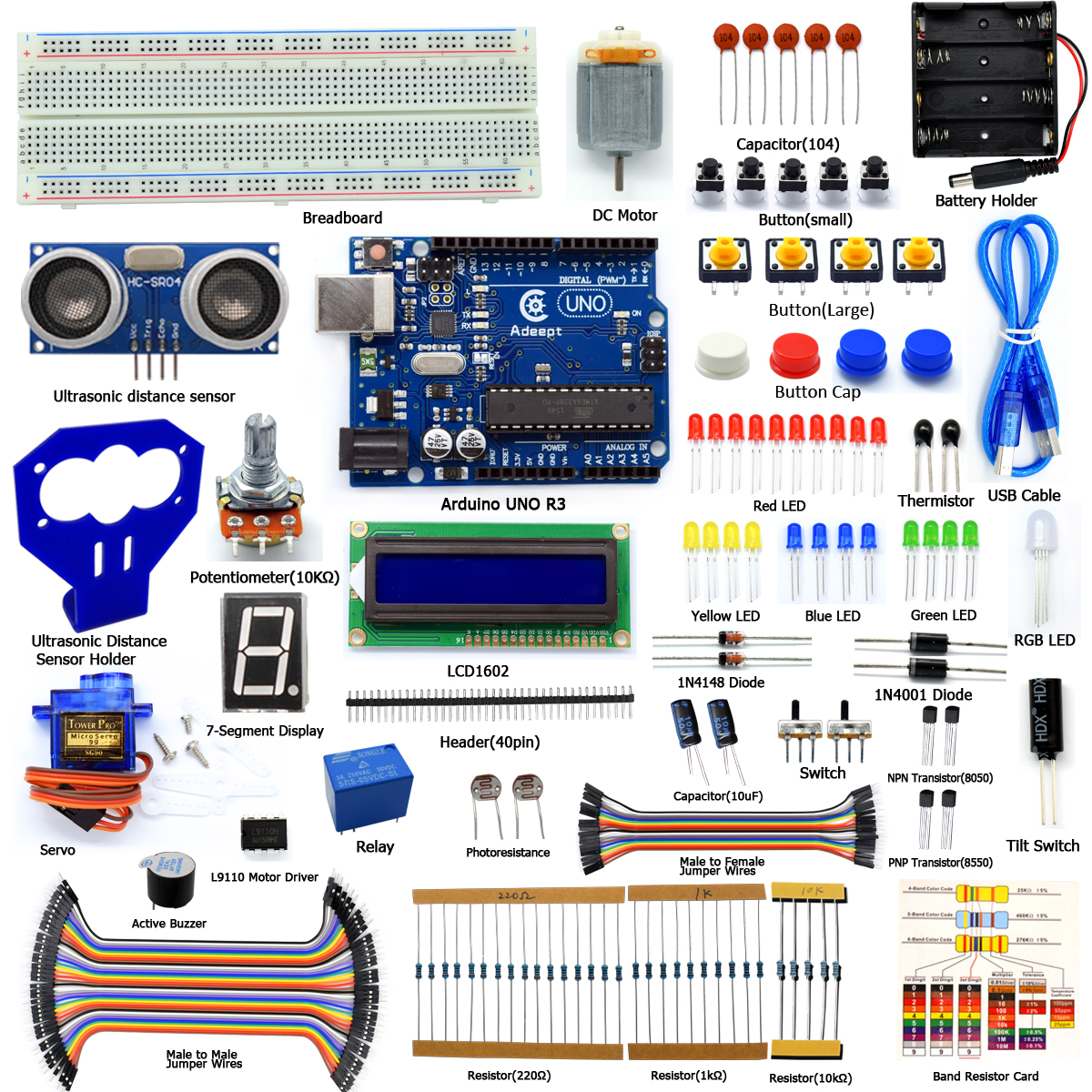 Adeept ultrasonic distance sensor starter kit for arduino