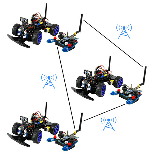 How to set up multiple 4-wheel smart cars remoted without interference
