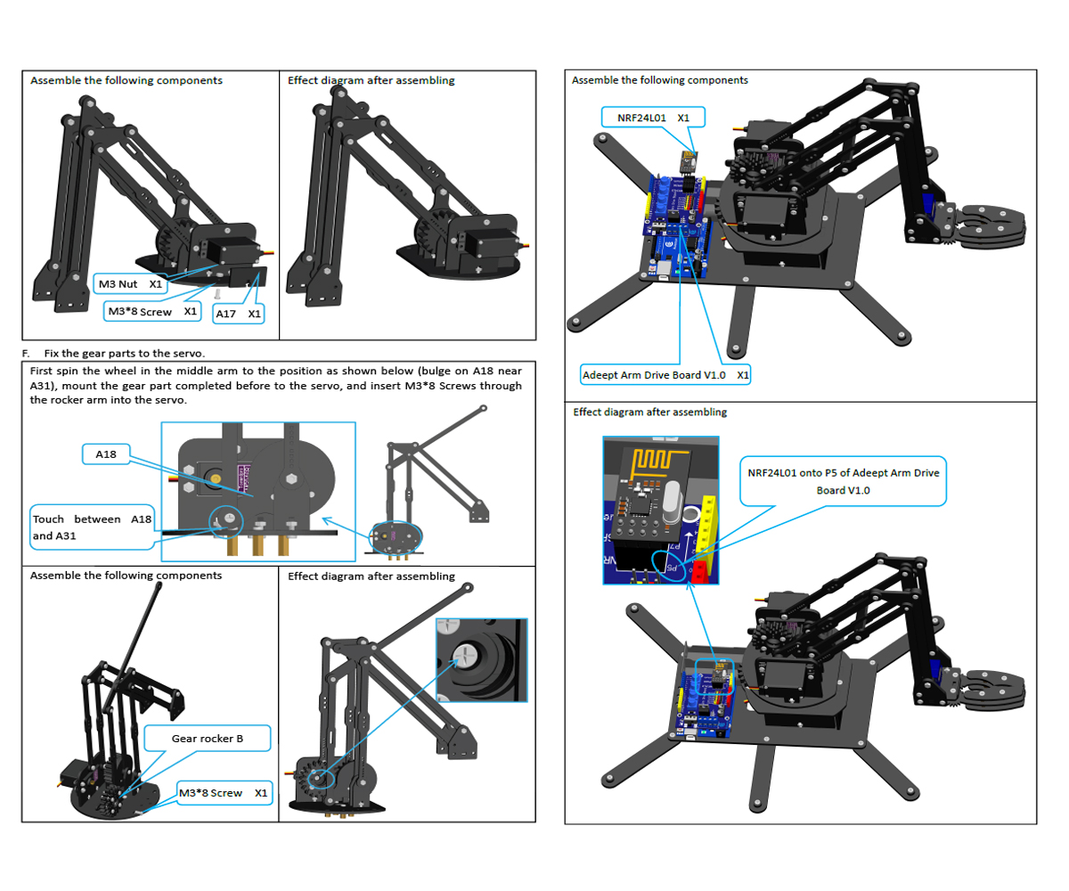 Adeept Arduino Compatible Robotic Arm kit Based on Arduino