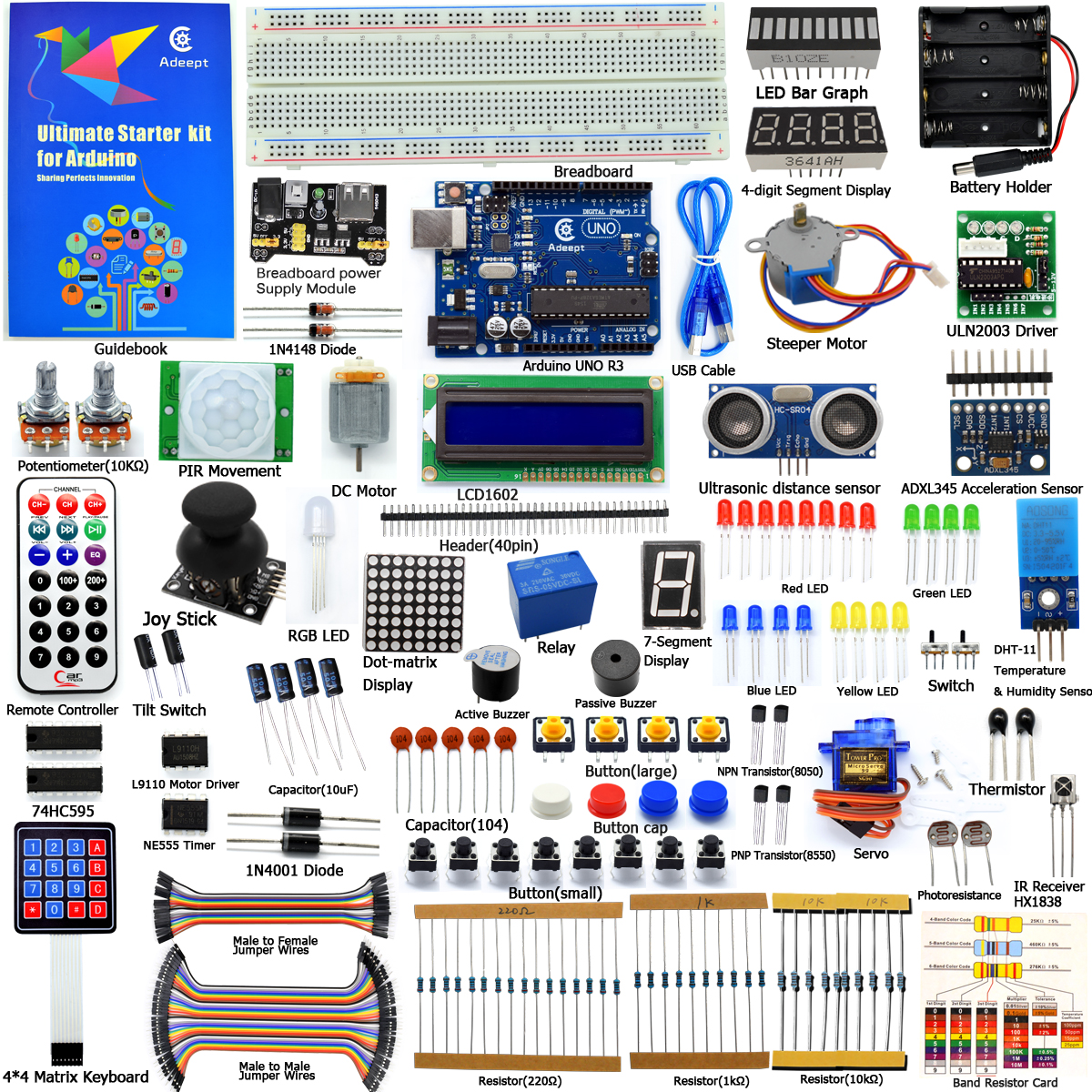 Adeept Ultimate Starter Kit For Arduino Uno R3 Lcd1602 Servo Motor Temperature Sensor Circuit Using 1n4148 Diode Diagram Relay Processing And C Code Beginner With 140 Pages Guidebook
